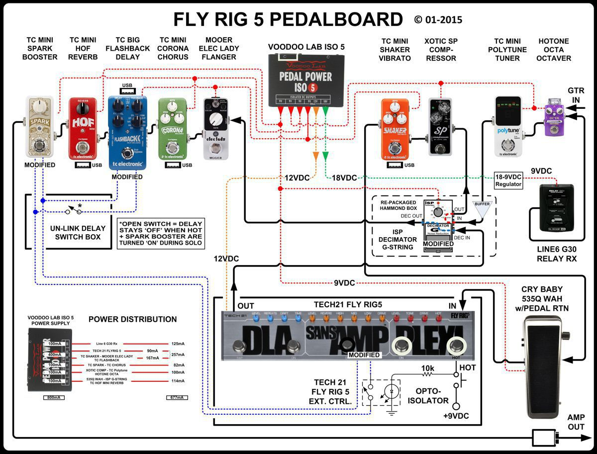 schematic2 fly rig 5 pedalboard wiring diagram at nearapp.co
