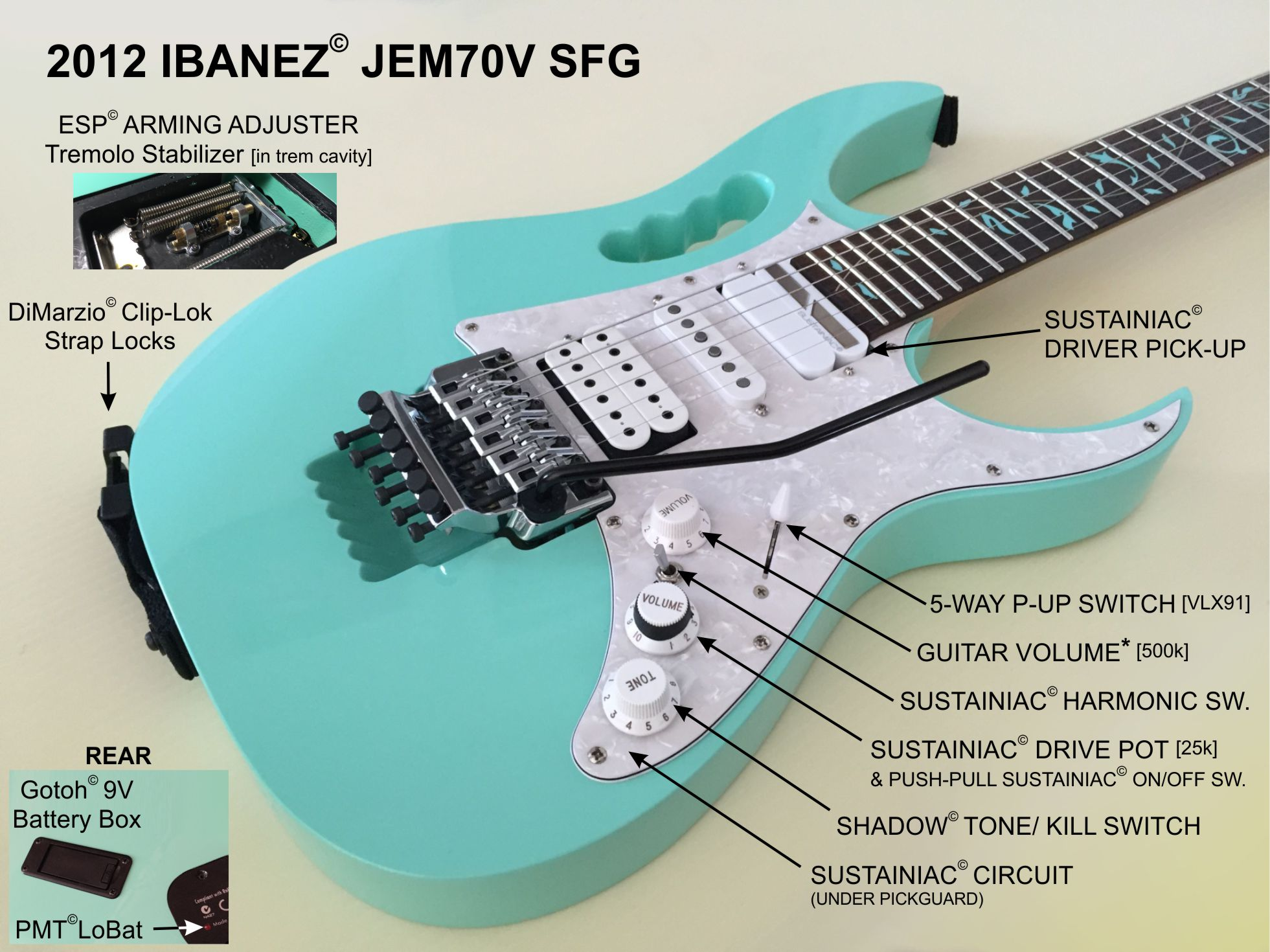 Ibanez Rg350dxz Wiring Diagram - Wiring Diagram And Schematics