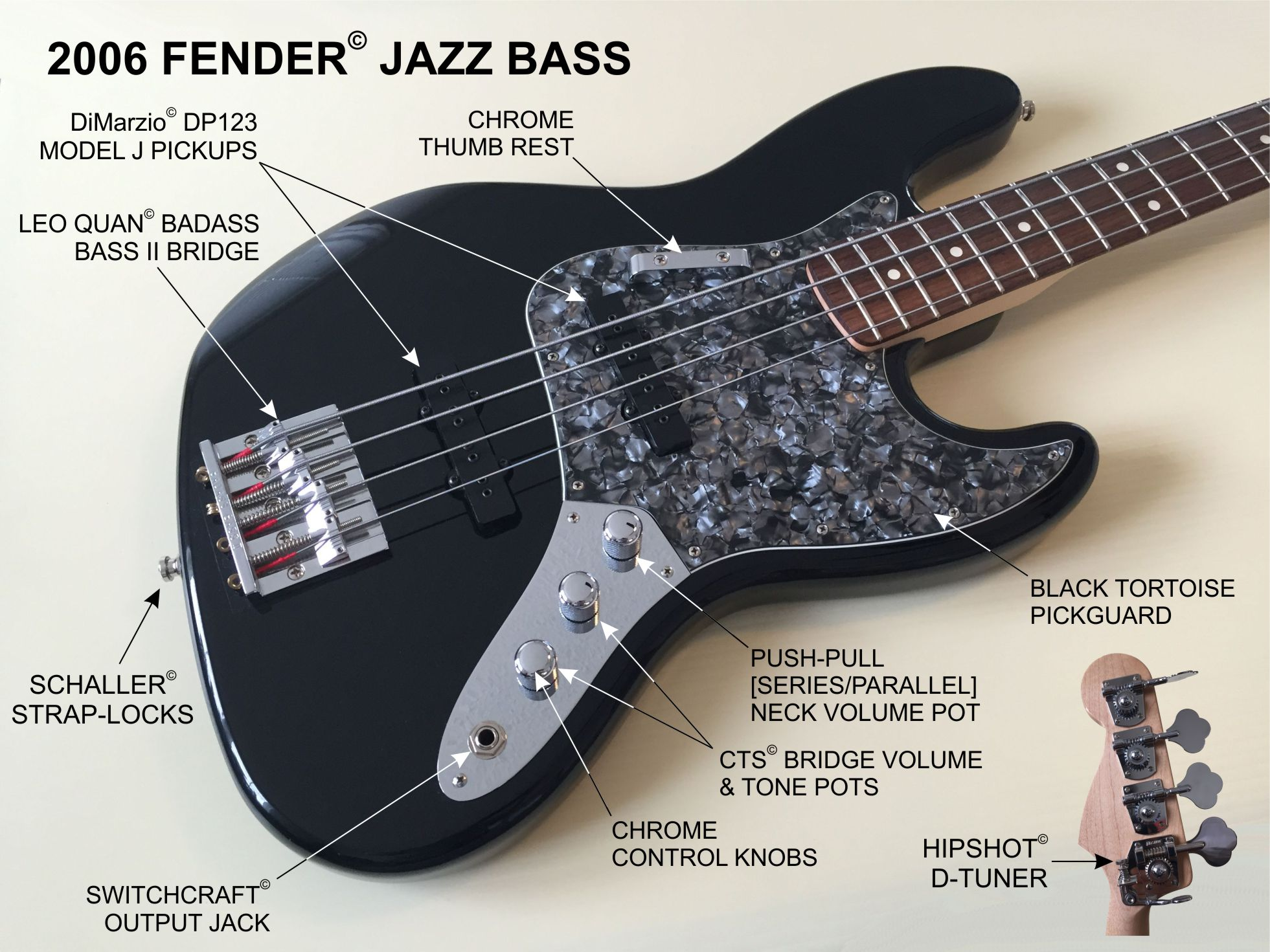 Old Fashioned Dimarzio P Bass Wiring Diagram Images - Electrical and ...