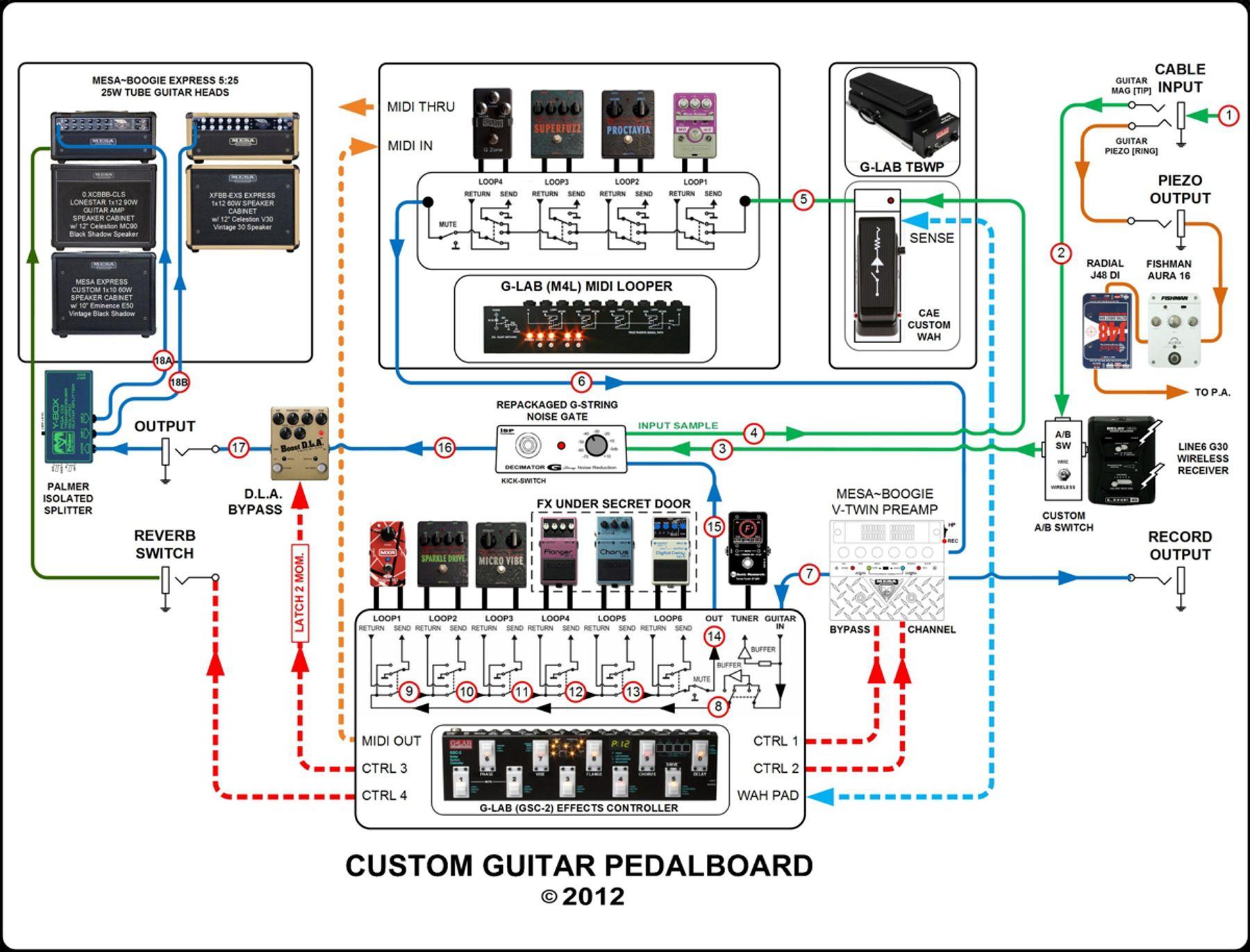 Diy Pedalboard Wiring Best Secret Diagram Guitar Amp Speakers Pedal Board Circuit And Schematics Amplifier